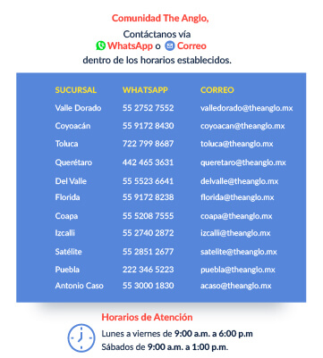 Banners_Mobile_Contacto_Sucursales